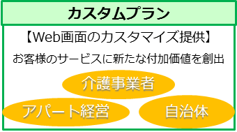 EnOcean_Custom_Info