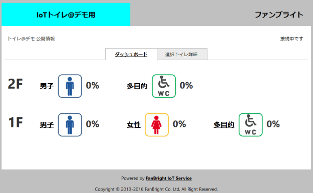 toilet-demo-public-dashboard