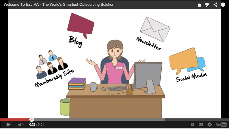 Outsourcing…Free up your time!
