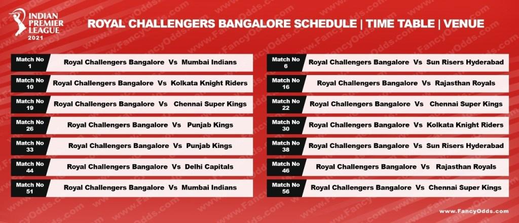 Vivo IPL 2021 Royal Challengers Bangalore Schedule Full RCB Timetable   IPL 14 RCB Live Score   Match Date   Updates