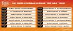 Vivo IPL 2021 Sun Risers Hyderabad Schedule Full SRH Team Player List Timetable, Squad, IPL 14 MI Live Score, Match Date, Updates