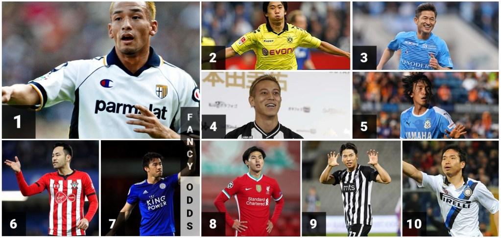 List Of Top 10 Japanese Footballer | Top Ten Highest Paid Football Players In Japan