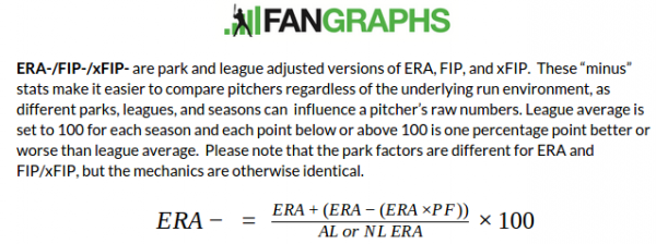 Image result for formula for adjusted ERA+