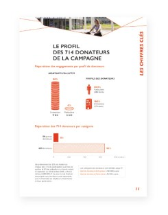 Rapport 2013 Fondation Universite Strasbourg - 6