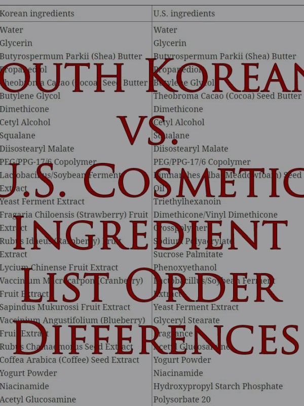 South Korean vs. U.S. Cosmetic Ingredient List Order Differences