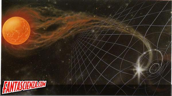 Rappresentazione grafica del tempo bidimensionale