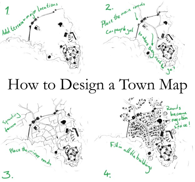 How To Design A Town Map