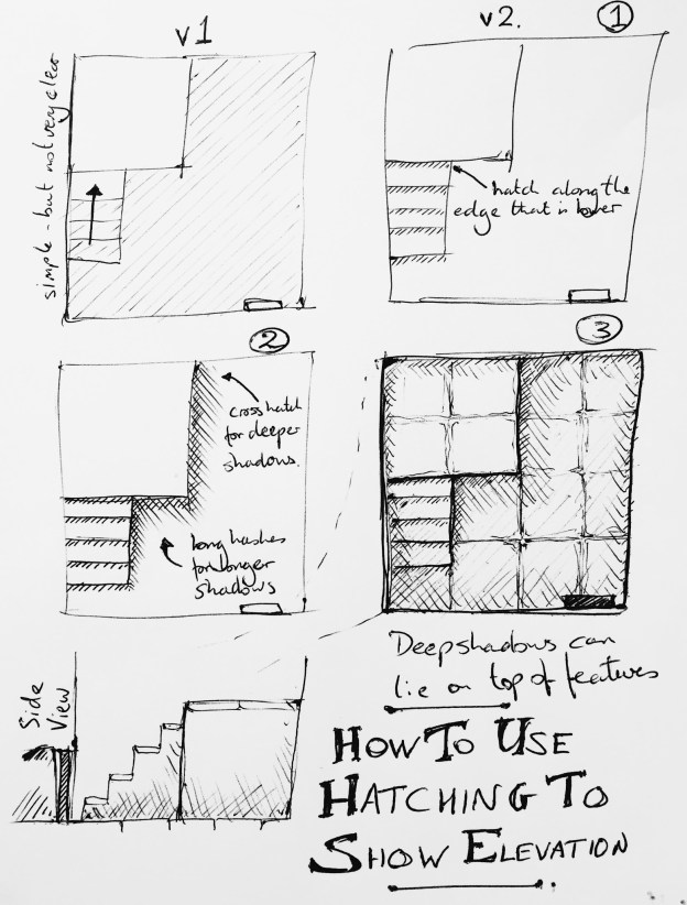 Howtoshowelevation on How To Draw Shadows In A Floor Plan