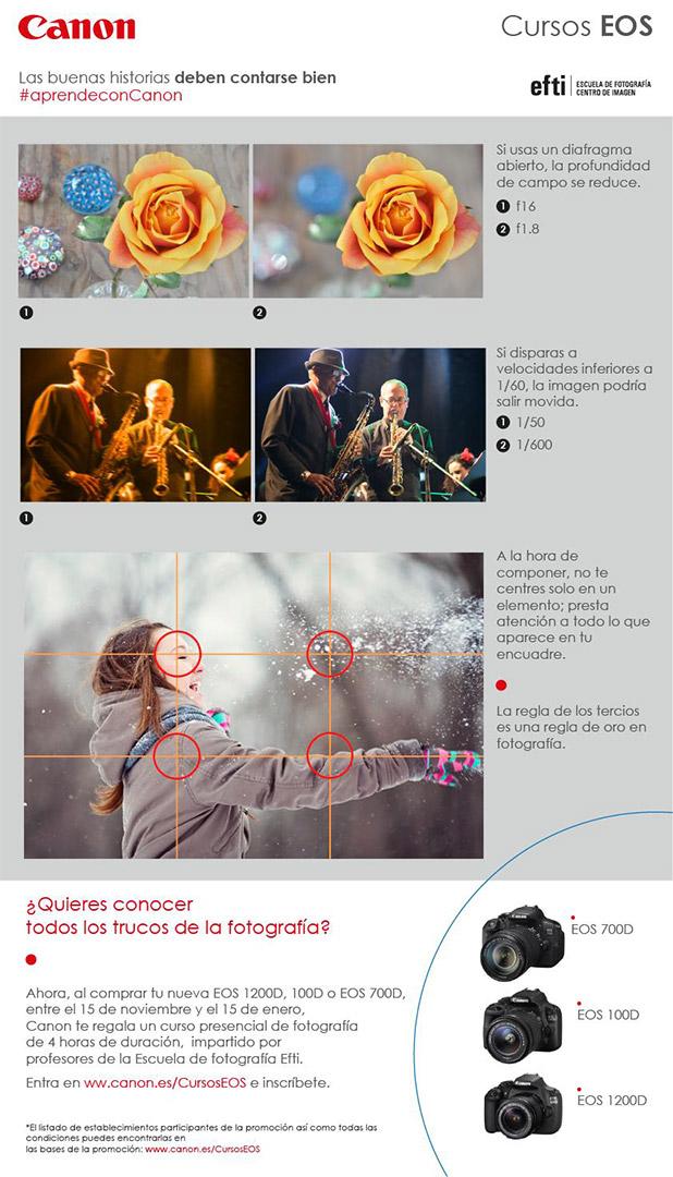 curso-eos-infografia