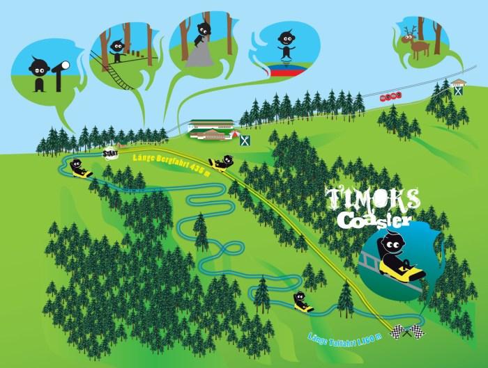 Fieberbrunn Timoks Coaster