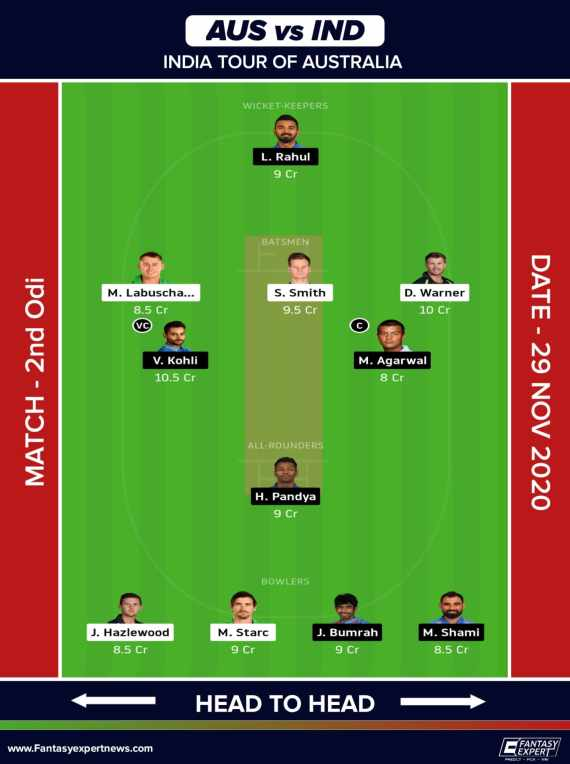 AUS vs IND Small League for Dream11