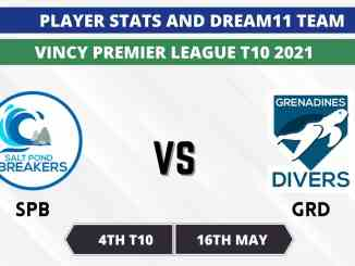 SPB vs GRD Player Stats and Records