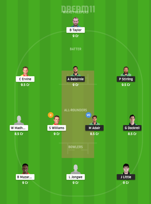IRE vs ZIM Dream11 Team Today for Small League