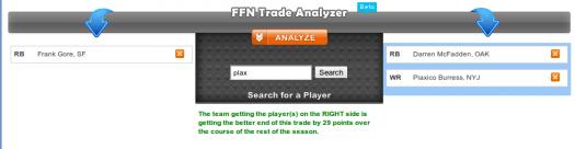 Fantasy Football Nerd Trade Analyzer Output