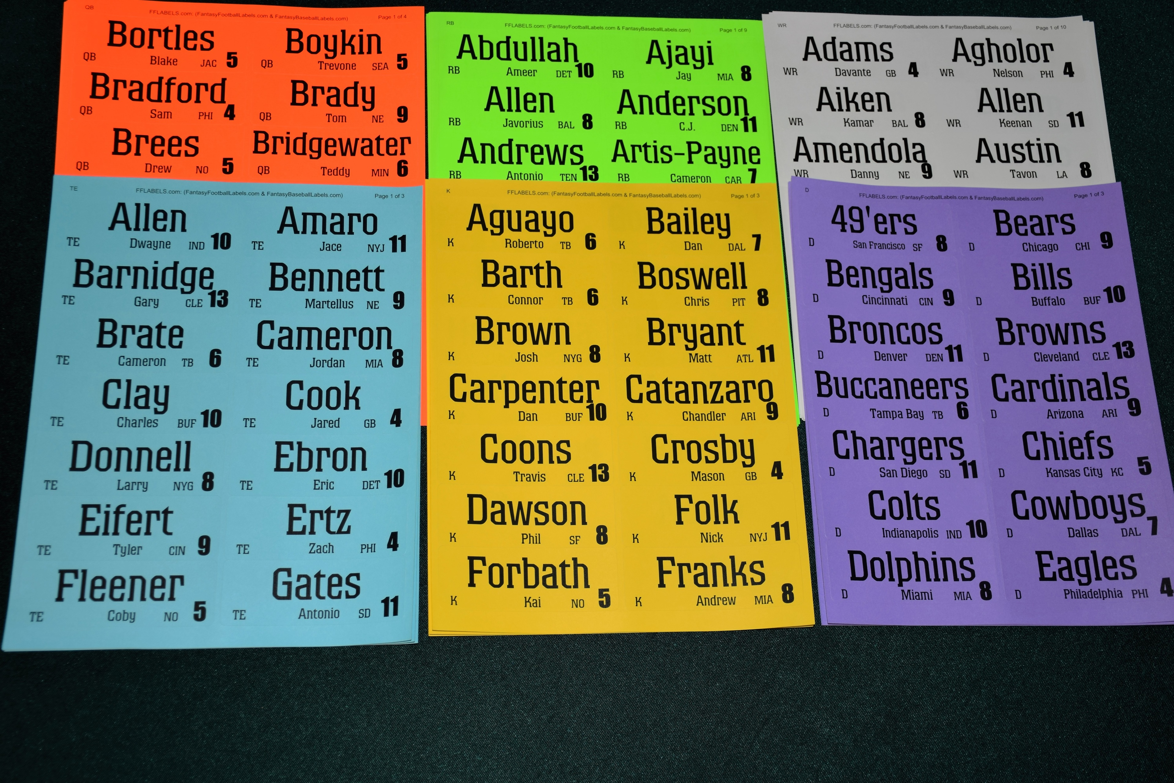 Labels Only Fantasy Football Labels
