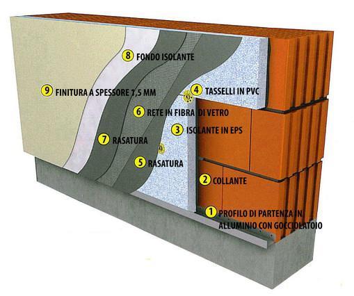 schema di una sezione di parete con cappotto