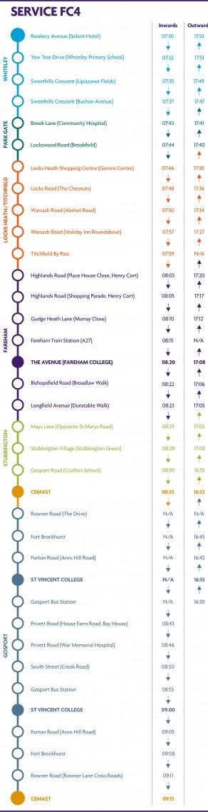 Bus Route- Service FC4