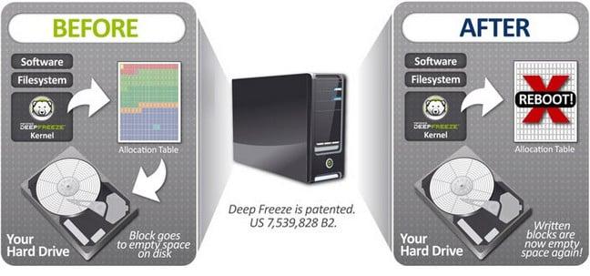 برنامج ديب فريز لتجميد الويندوز | Faronics Deep Freeze 8.56.020.5542 Standard