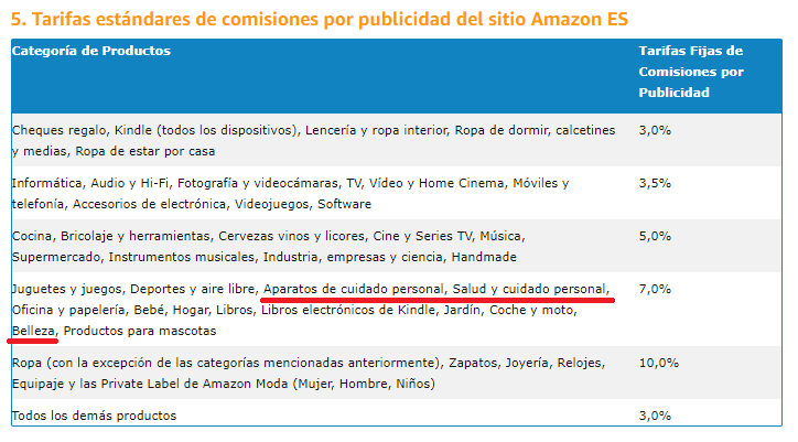 amazon sector farmaceutico