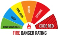 bushfire-rating