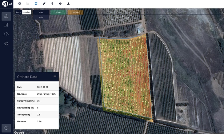 Aeroview Scout launched to help farmers save water and farm better