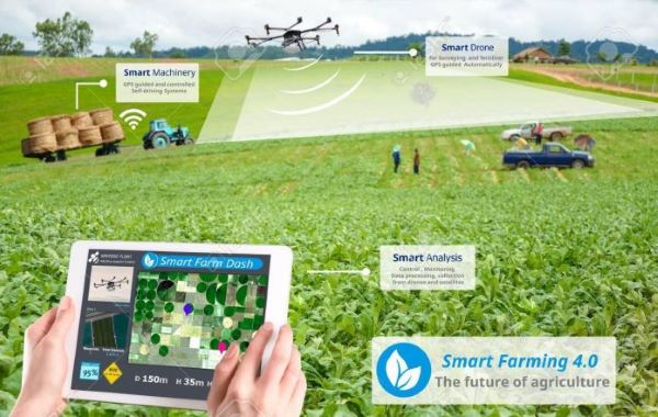 Agriculture 4.0: The saviour for the global agriculture