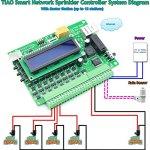 TIAO-Smart-Network-Sprinkler-Controller-16-Zones-Sprinkler-Controller-open-source-desktopmobile-App-0-2