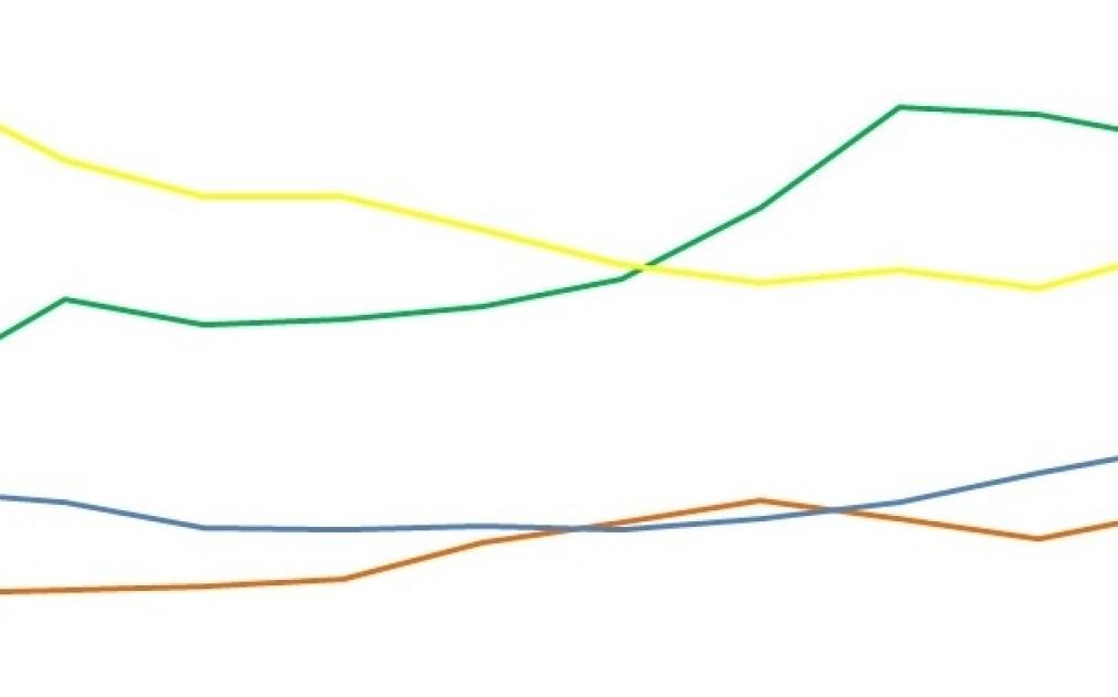 Fonte: Dados do CEPEA/ESALQ e Banco Central do Brasil (adaptado por Farmnews)
