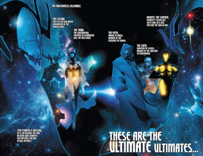 Quem é o mais poderoso da Marvel Comics - Eternidades Supremas - Blog Farofeiros