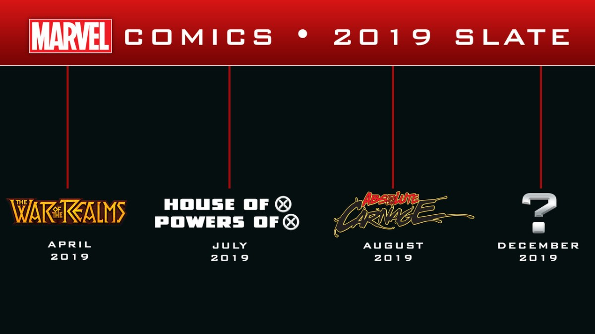 Linha do tempo - A Guerra dos Reinos - Casa de X - Poderes dos X - Carnificína Absoluta - Marvel Comics - Blog Farofeiros