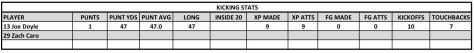 2016-kick-vs-sd