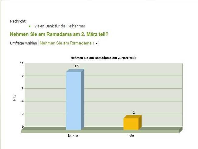 Umfrage_Februar_2013