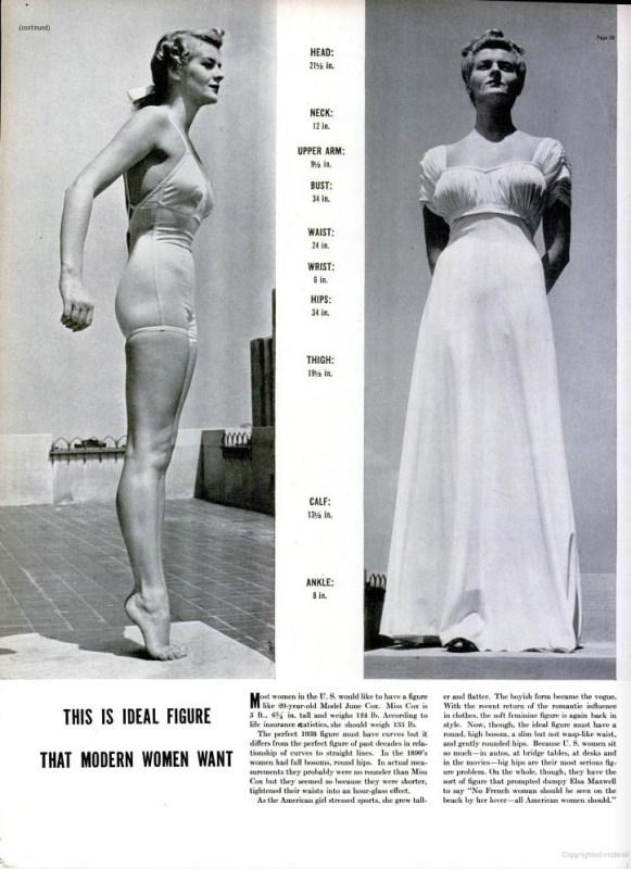 """Publicidade na Revista Time nos anos 30 sobre o """"corpo ideal da mulher""""."""
