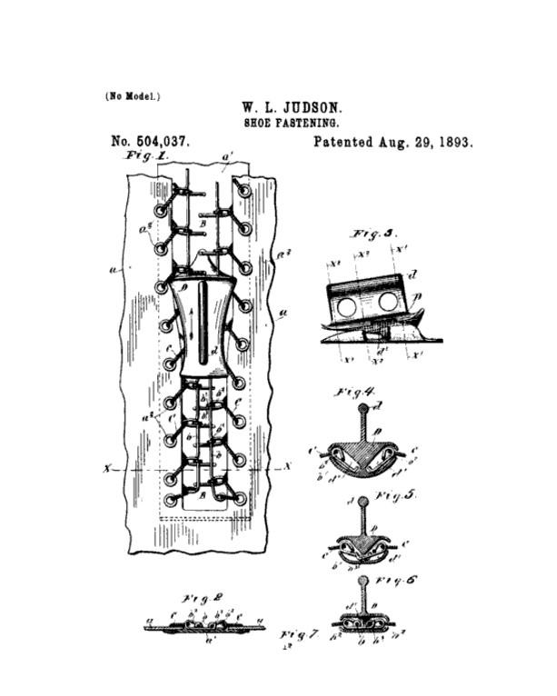 Ilustrativo da patente do zíper para calçados de Whitcomb Judson de 1893