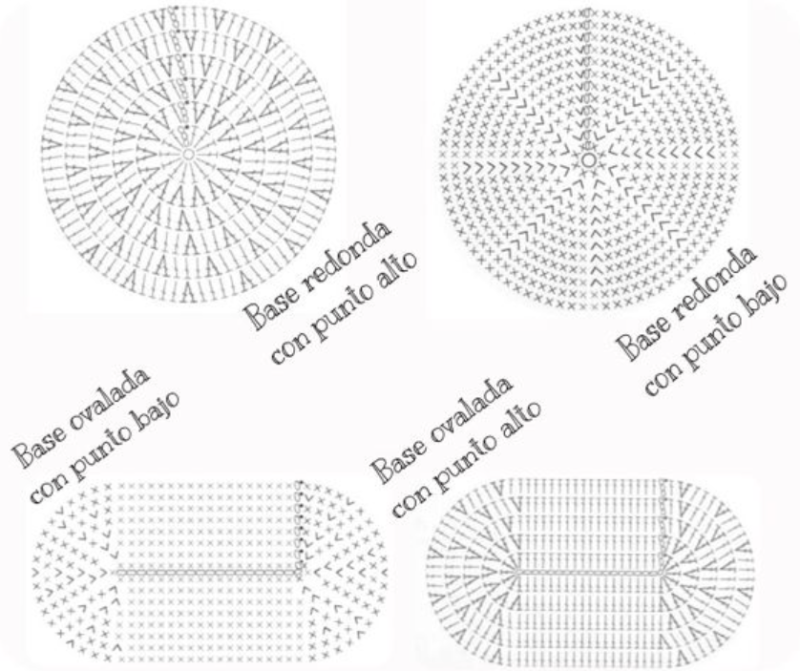 4 gráficos para base de bolsa de crochê redonda e ovalada