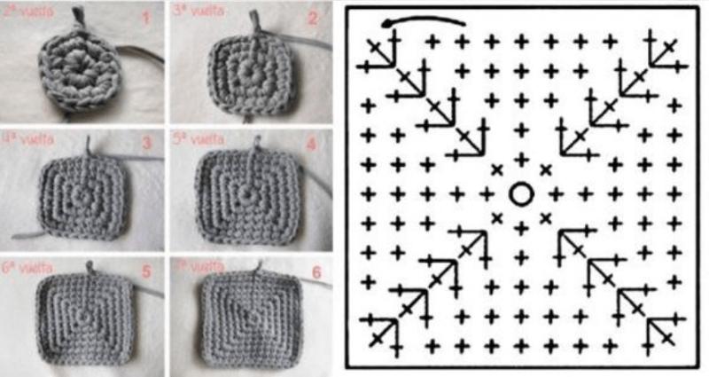 gráfico para base de bolsa de crochê quadrada