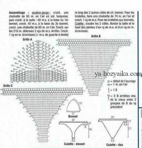Gráfico simples para biquínis de crochê