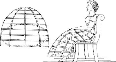 Ilustração mostrando como se sentava com a crinolina