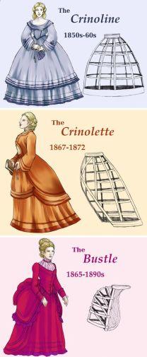 Crinolina de 1867-1872
