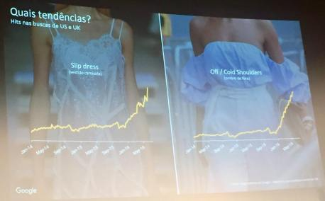 palestra-google-trends-no-wear-2016-14