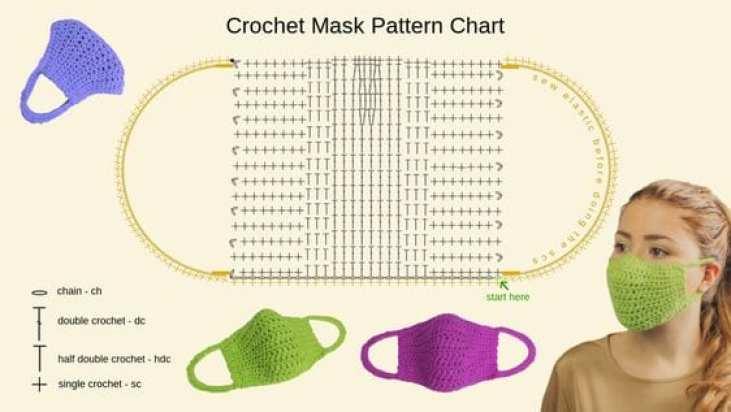 Gráfico de máscara infantil de crochê
