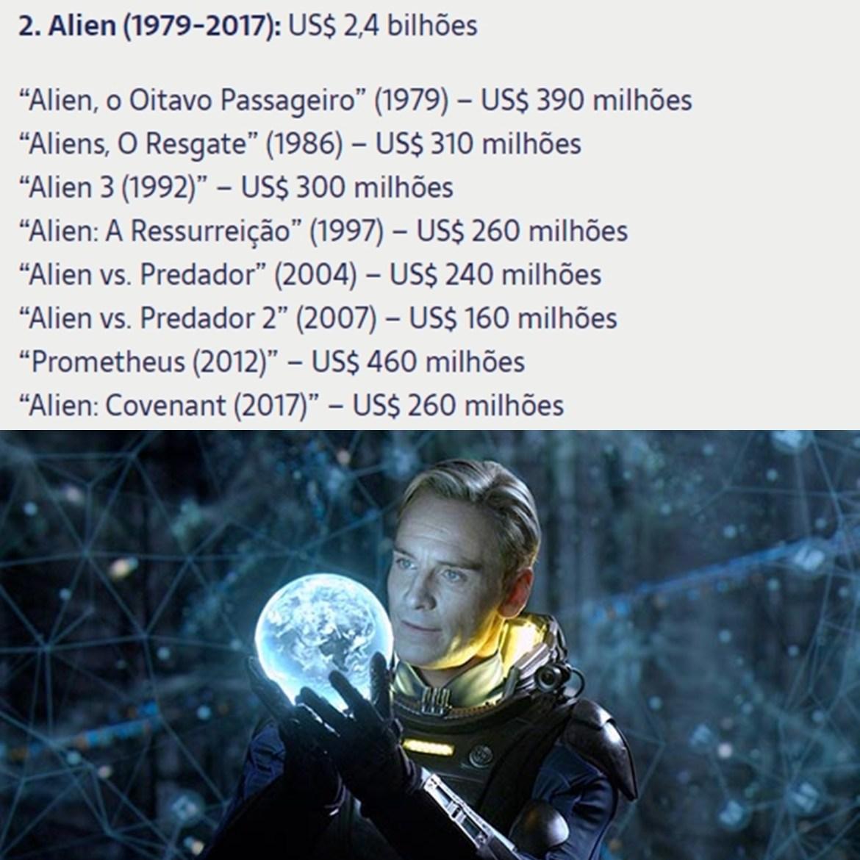 Valores que os filmes da série Aliens ganharam.