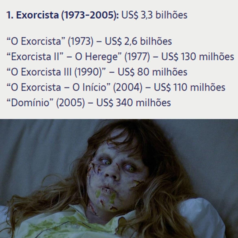 Valores que os filmes da série Exorcista ganharam.
