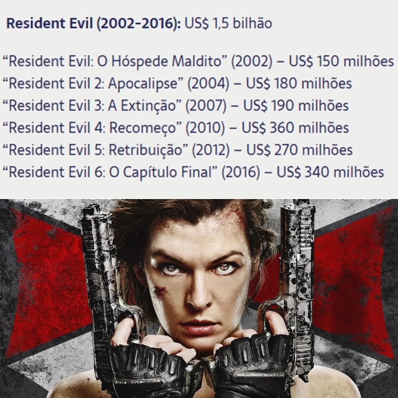 Valores que os filmes da série Resident Evil ganharam.
