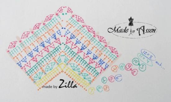 Gráfico short de crochê listrado ponto simples