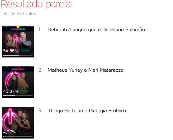 Enquete do UOL aponta Geórgia e Thiago como eliminados da semana. Deborah e Bruno vão sendo os mais votados nas primeiras horas