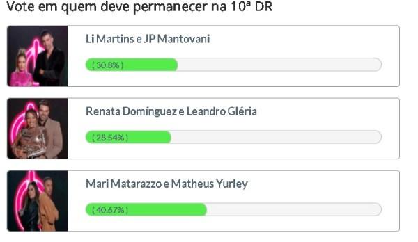 Mari e Matheus são os mais votados para permanecerem na Mansão Power na décima DR