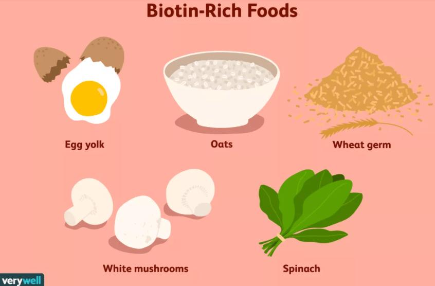 imagem de alimentos que contém biotina