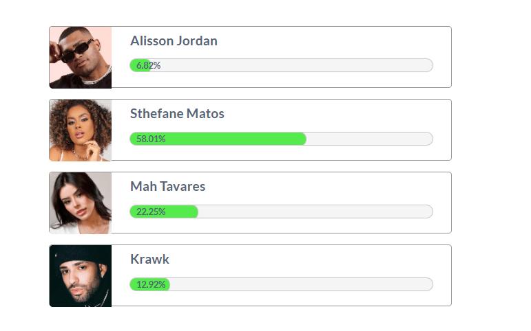 Votação Paiol TikTok