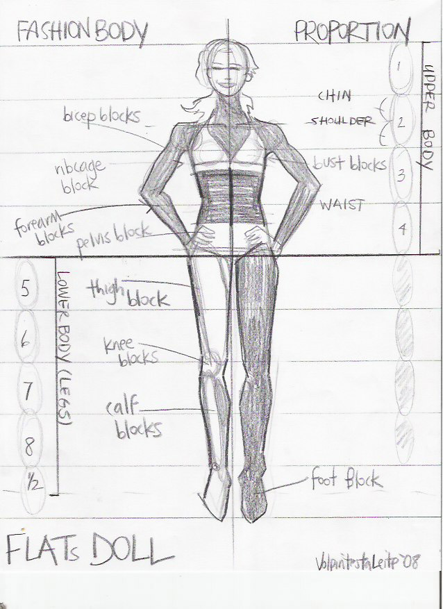 Designing Fashion With Fashion Flat Sketches